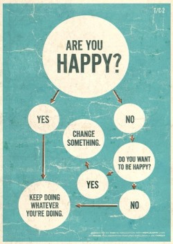 how-to-be-happy